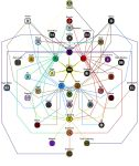 The Chakra Natures (Advanced.) of Naruto by FANSILVER