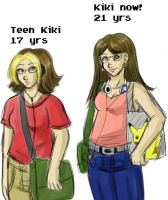 Teen vs. now meme by darkravenkiki