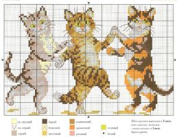 Three cats pattern by Nikkirose555
