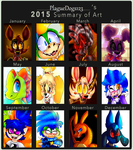 Summary Of Art 2015 by PlagueDogs123