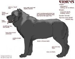 Emryswolf Chart by Emryswolf