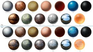 Texture Spheres by gntlemanartist
