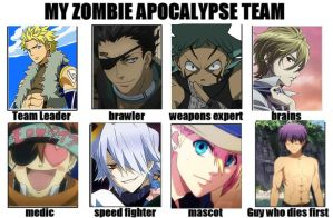 My Anime Zombie Apocalypse Team by xFairyTailFanx