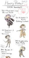 Harry Potter Poptropica Version-DADA teachers by SmileyFaceOrg