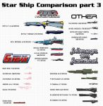 Star Ship Comparison part 3 by yomerome