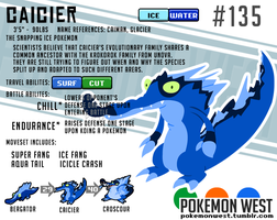 #135 Caicier by pokemonwest