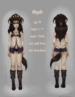 Magda Refsheet by stringmouse