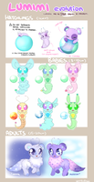 Lumimi Species Infos (OPEN SPECIES) by Remi-Adopt