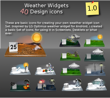 Weather basic icons by Potzblitz7
