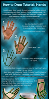Tutorial: Hands by Flooi