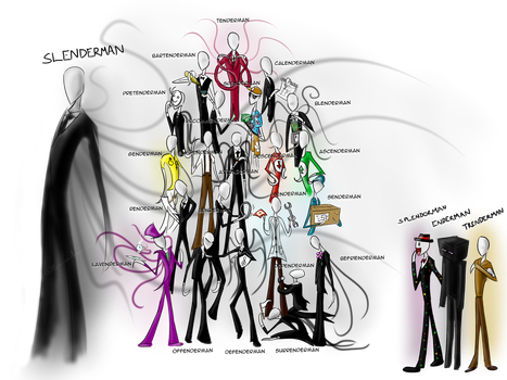 The Slender Family by Arvata