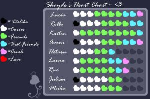 Shayde's Old Heart Chart by anjelleshadow