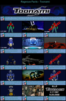 Rageous Facts - Toonami by Lord-Rageous