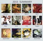2015 Summary by kohiu