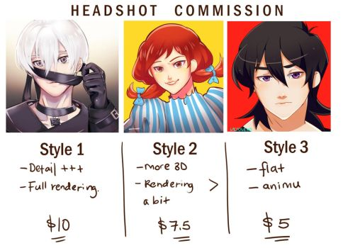 [OPEN]  PAYPAL Headshot commissions. by lactoseho