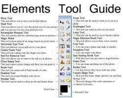 Elements Tool Guide by Serafina-Studios