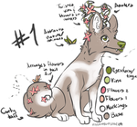Unique Canine Design 1 |CLOSED| by Inkk-adopts
