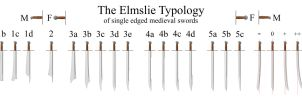 Elmslie Typology of single edged medieval swords by shad-brooks