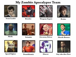 My Zombie Apocalypse Team by Oreopata