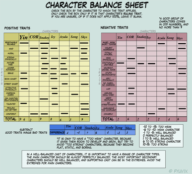 Character Balance Sheet by Rainbow--Dash--MLP