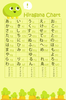 Green Tea Hiragana Chart by szmoon
