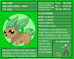 FAKEMON: Cabbit DEX Entry by optimisticxpessimist