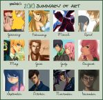 2010 Summary of Art by gem2niki