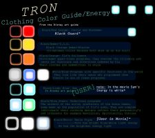 TRON: Legacy Energy Guide by Alebireo