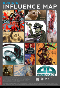 Mah Influence Map by robiant
