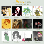 2012 Art Summary by lostallreason