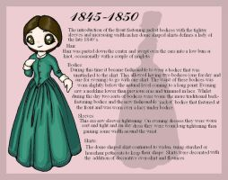 1845-1850 Fashion Card by lady-of-crow