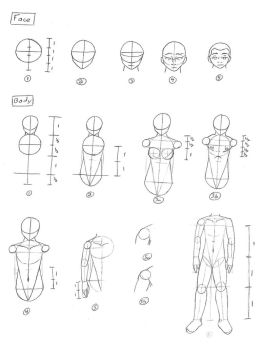 How to draw... by Alienldr1