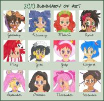 2010 Summary of Art by animequeen20012003