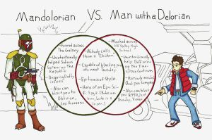 Mandolorian Vs. Man with a Delorian by Allison-beriyani