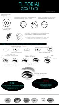 EYES TUTORIAL (ojos) by eliizss-digital-art