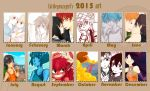 Year 2015 summary by Littlegrazygirl