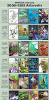 Art Improvement 2005-2013 by miirgan