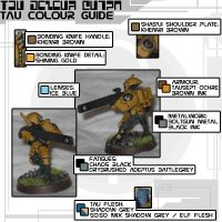 Fire Warrior Colour Guide by squirrel-san