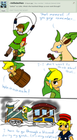 Ask Skyward Link and Wind Link 154 (Magic) by LinkofSkyWind