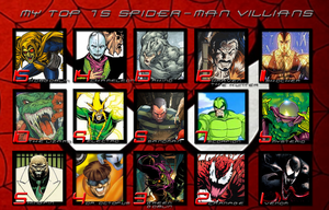 My Top 15 Favorite Spider-Man Villians by soryukey