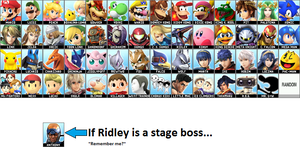 Super Smash Bros. 4: My take on the full roster by SolarCrimson