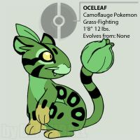 OCELEAF - the camoflauge by depthball