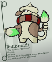 RUFFBRANDT by Concore