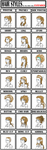 Hairstyle Meme EXTENDED - Ai by Aish89