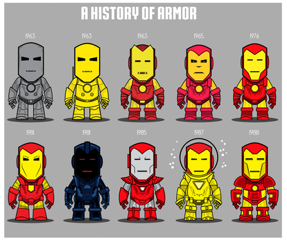 A History Of Armor II by Yeti-Labs