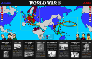 World War 2 Infographic by Mastastealth