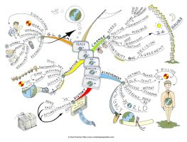 Peace is an achievable miracle Mind Map by Creativeinspiration