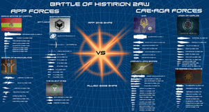 Battle of Histirion Overview: by EmperorMyric