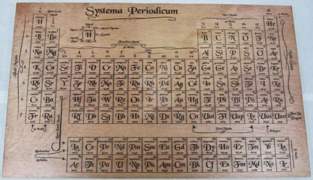 Victorian-Style Periodic Table by MercuryCrest