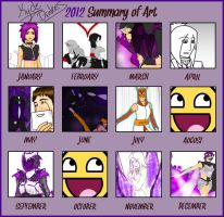 2012 Month Meme by Kyde-Drakes